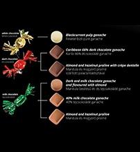 unnepi-csokoladevarazslat-barsonyos-inycsiklando-izek-a-teli-napokra-a-chocometol-negyedik.jpg